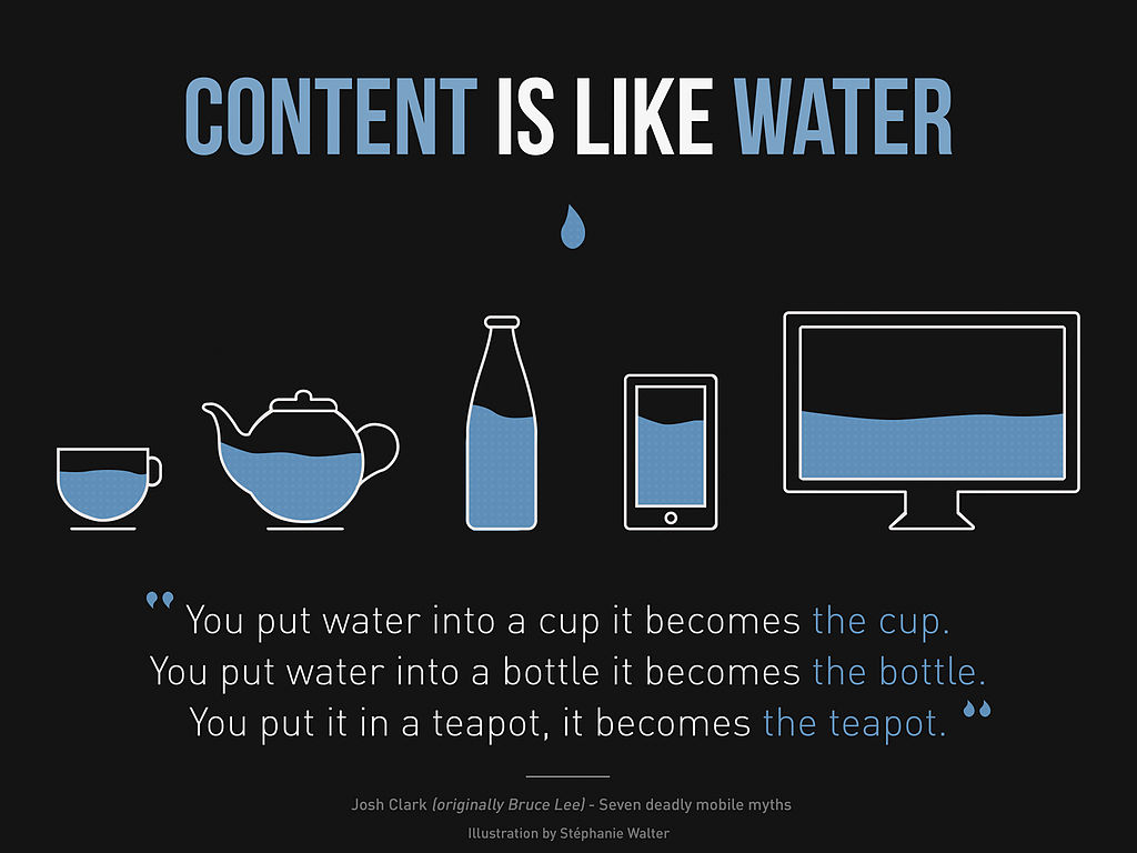 1024px-Content-is-like-water-1980